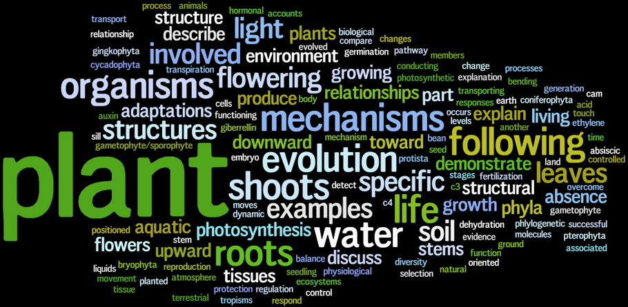 Cochran S Half Acre Ap Bio Plants